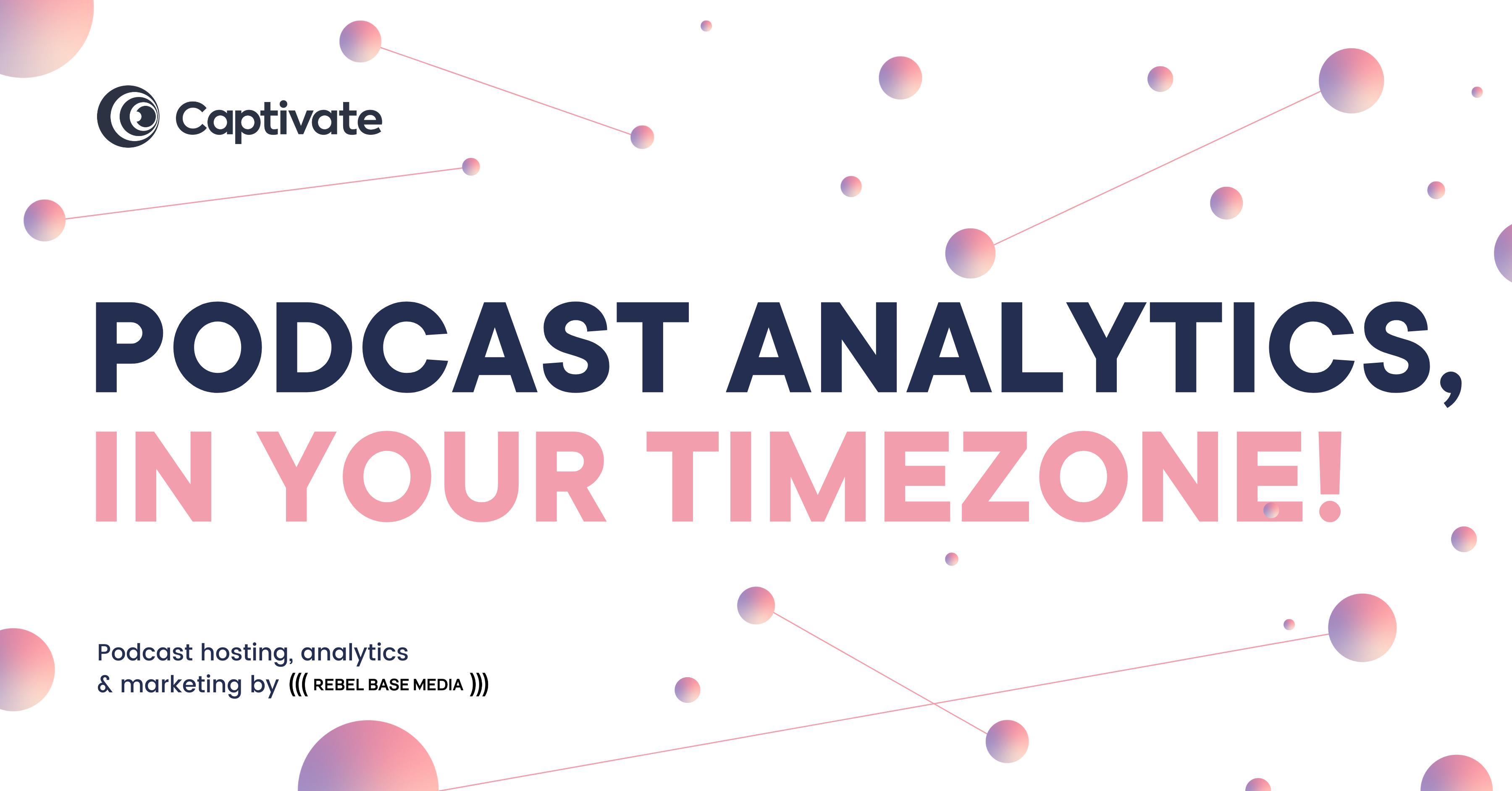 Captivate podcast hosting analytics in timezones